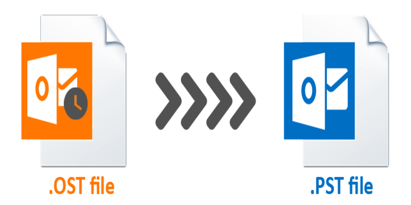 Change OST File Extension To PST File